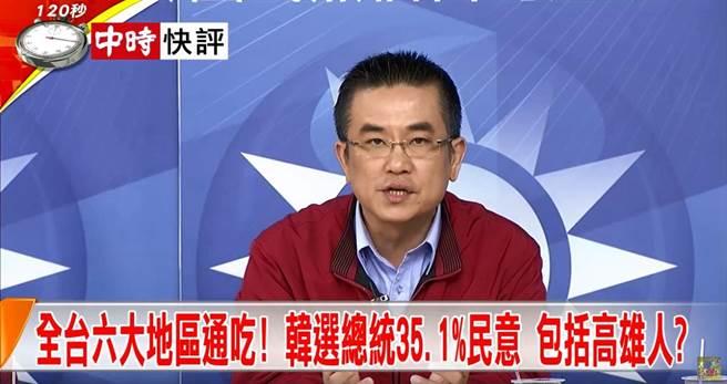 快評》全台六大地區通吃! 韓選總統35.1%民意 包括高雄人?