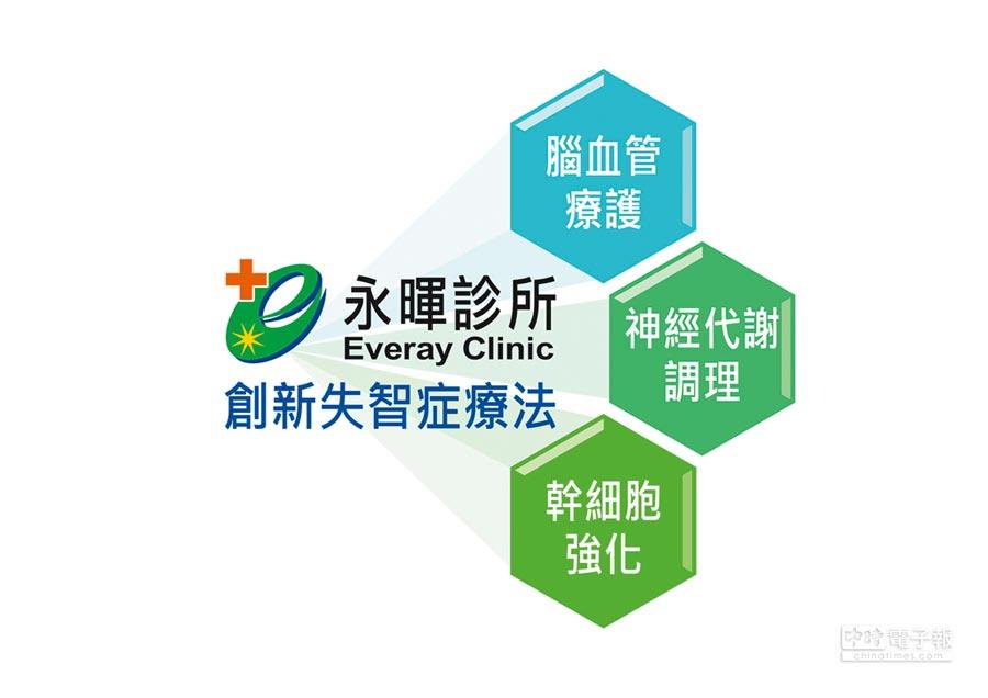 永暉診所以特有的血管內皮幹細胞(EPC)應用平台技術,為失智症和提供心腦血管疾病患者提供創新的多方位解決方案。圖/業者提供