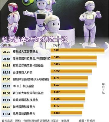 科技基金牛 AI、機器人帶頭衝