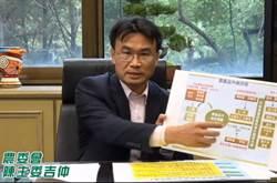 陳吉仲要組國家級外銷平台 Lin bay好油揭真相狂打臉