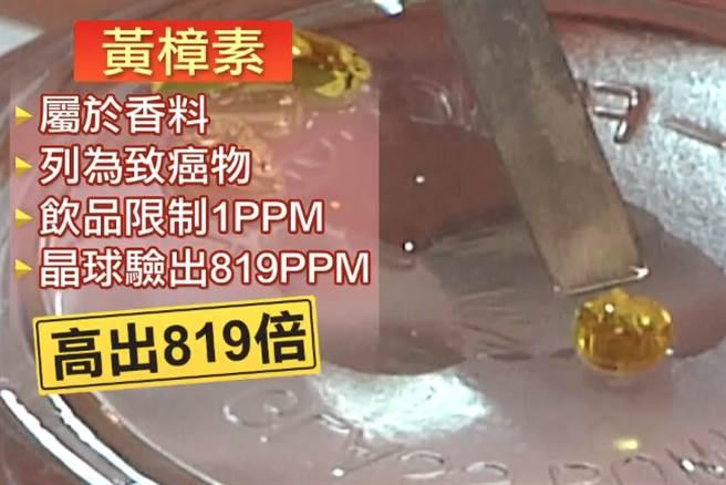 世界衛生組織將黃樟素列為致癌物,美國禁止將黃樟素使用於食品添加物、肥皂、香水;台灣法令則規定,飲料裡的黃樟素不得超過1PPM。(圖/中天新聞)