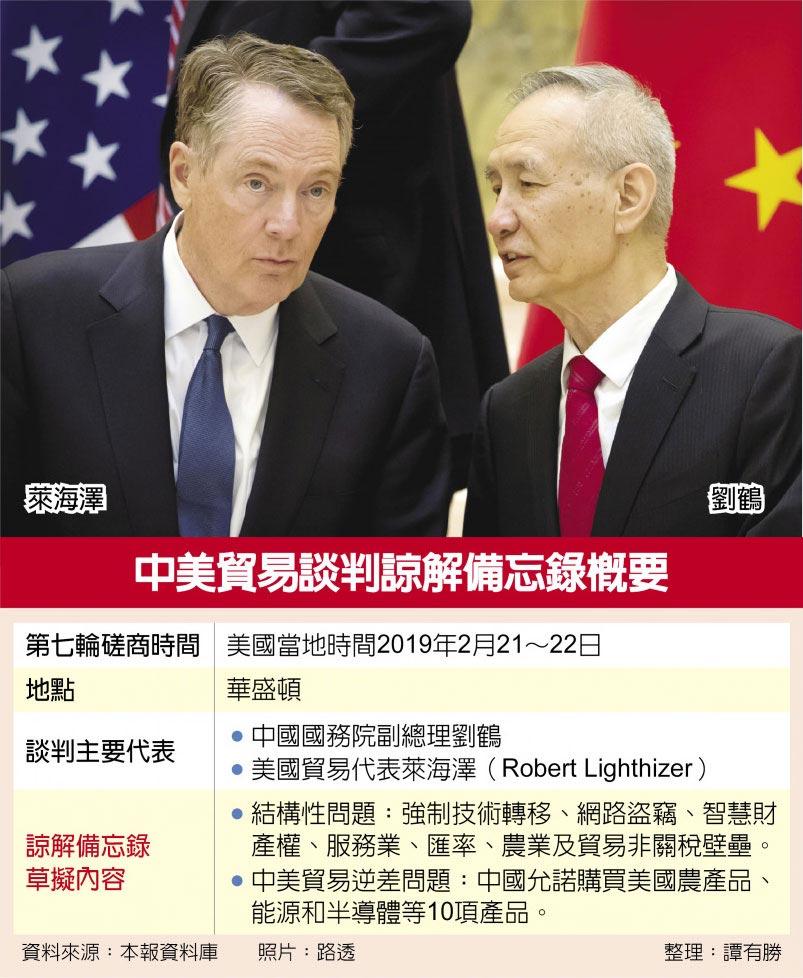 中美貿易談判諒解備忘錄概要