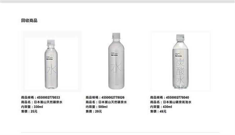回收商品。(圖片來源/無印良品官網)