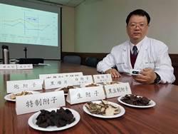 腎臟病末期患者中西合併延緩惡化