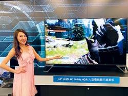 65吋單價5,000美元 1台4K電競顯示器 友達:勝賣5台電視