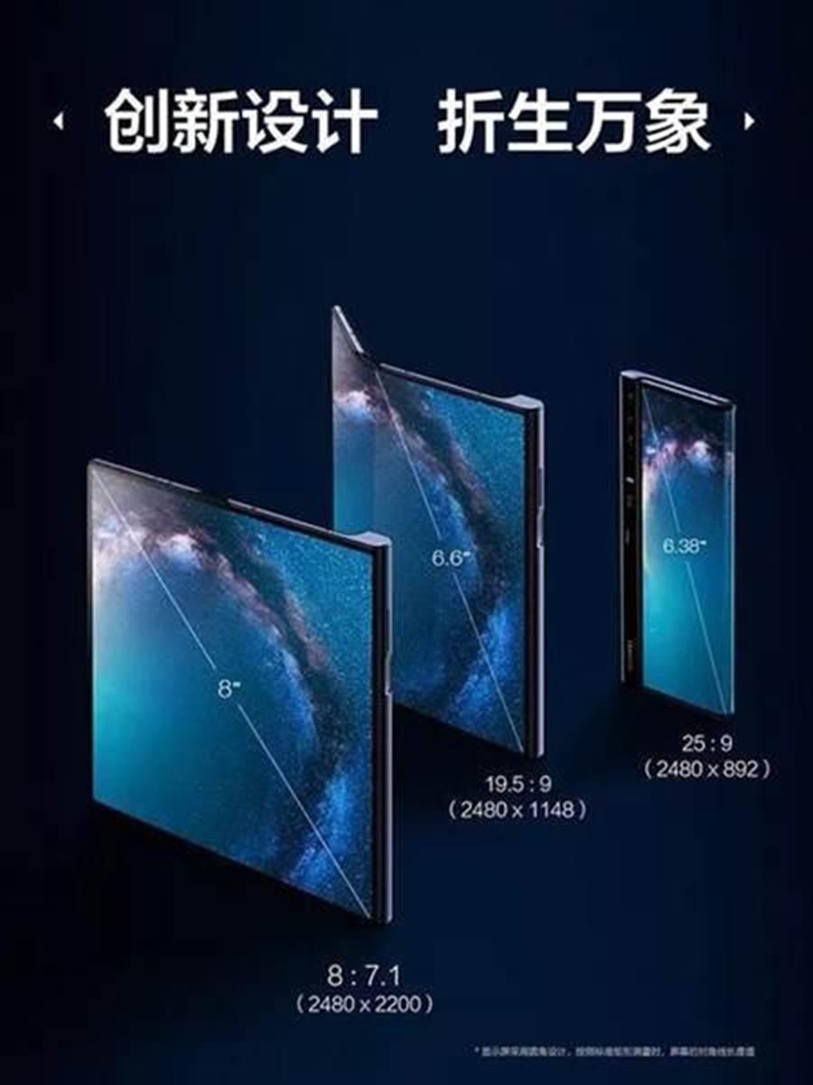 華為摺疊手機Mate X正式發表,定價飆破8萬。(翻攝華為官網)