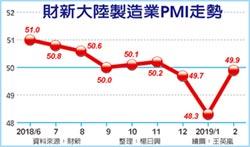 陸2月財新製造業PMI 近3月最旺