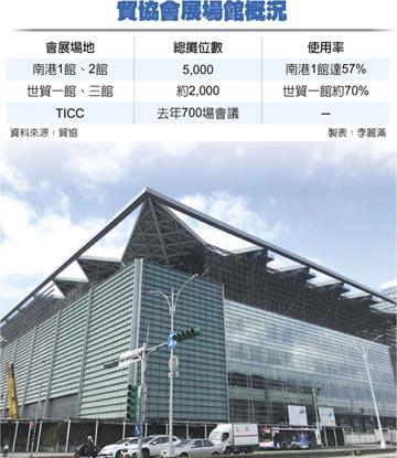 攜手中華電 南港展覽二館 打造5G練兵場