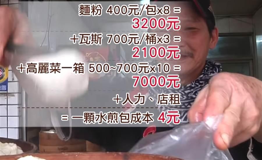 一顆售價5元的水煎包,成本約4元,佛心價格讓許多民眾大呼划算。(圖/中天新聞)