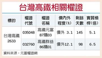 權證星光大道-元富證券 台灣高鐵 去年獲利攀峰