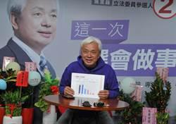 金門立委補選火熱  陳滄江決戰洪麗萍