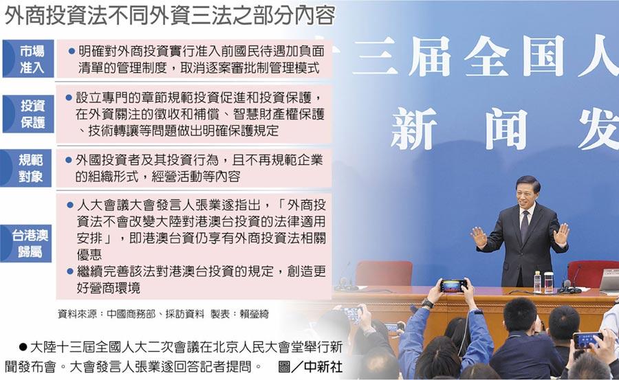 外商投資法不同外資三法之部分內容 大陸十三屆全國人大二次會議在北京人民大會堂舉行新聞發布會。大會發言人張業遂回答記者提問。圖/中新社