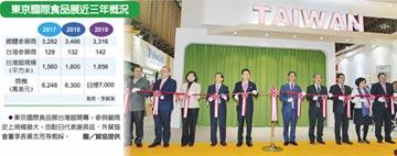 東京食品展 台灣團商機估7,000萬美元