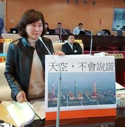 中市空品連續「紅害」黃馨慧籲市長對減碳公投表態