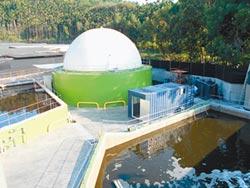 瑞助投入循環經濟 牧場沼氣發電有成