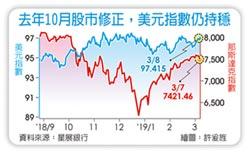 外匯探搜-無畏市場震盪 美元穩健走勢續航