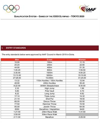 國際田總公布東京奧運參賽採積分與達標雙制度