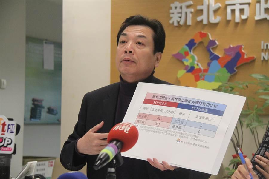 環保局長劉和然今天下午舉辦記者會,宣布新北垃圾袋降價相關事宜。(譚宇哲攝)