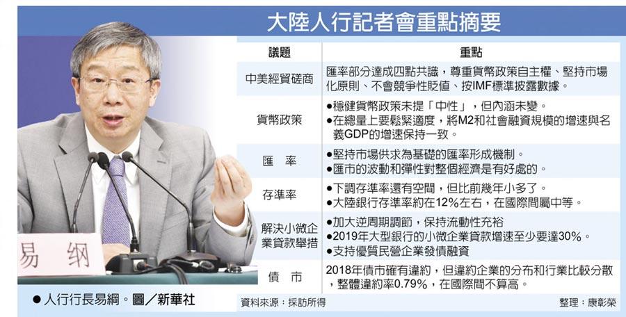 人行行長易綱。圖/新華社  大陸人行記者會重點摘要