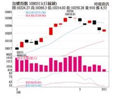 操盤心法-股價若再修正,可短線投資業績成長股