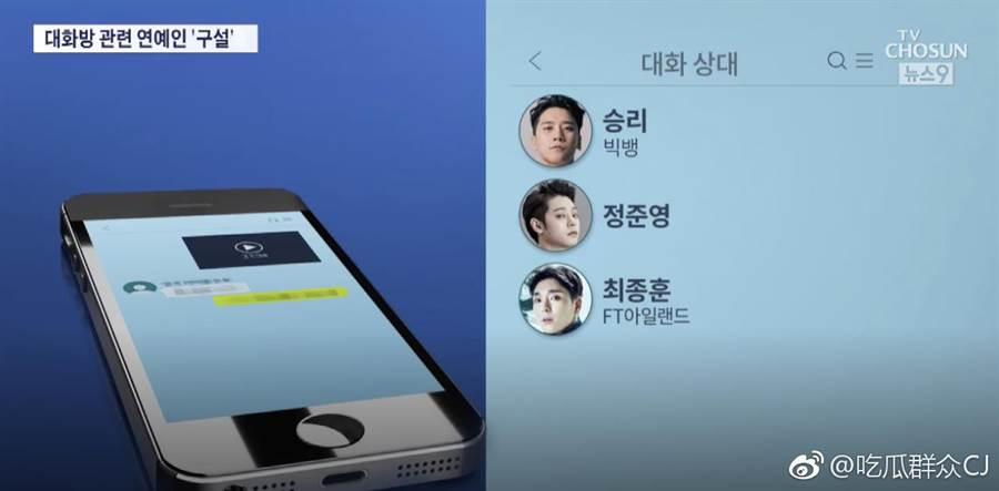 韓媒直接點名崔鍾訓就是群組其中一人。(取自微博)