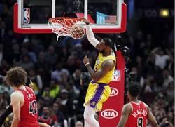 NBA》詹姆斯36分10籃板 湖人宰公牛止5連敗