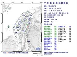 東部外海12時32分發生規模5.2地震