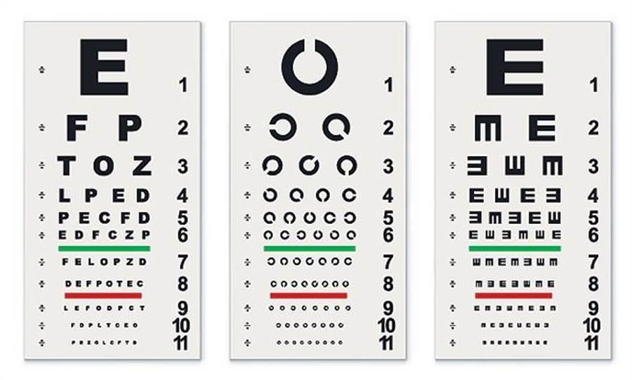 美國Snellen chart視力表(圖左)有多個英文字母,說明視力表並不一定要對稱;圖中為日本C型視力表;圖右則為常見的E型視力表。(圖/達志影像提供)