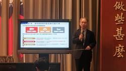 台商排審14家投資逾350億:華映嘉聯益資遣勞工