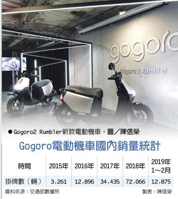平價油車搶市 Gogoro推新車迎戰