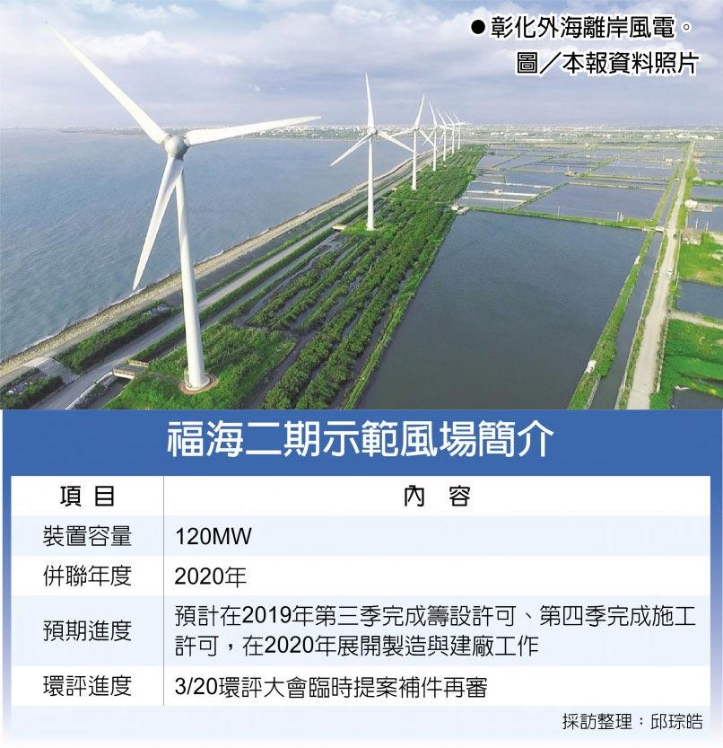 福海二期示範風場簡介