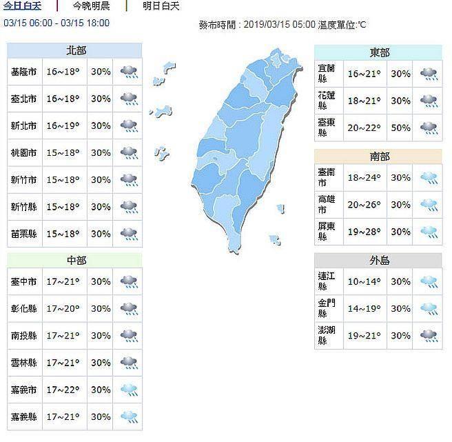 氣溫方面,今日白天北部低溫15度,高溫約18度。(圖取自氣象局網頁)