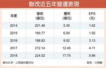 聯茂去年營運創三高 EPS 5.86元