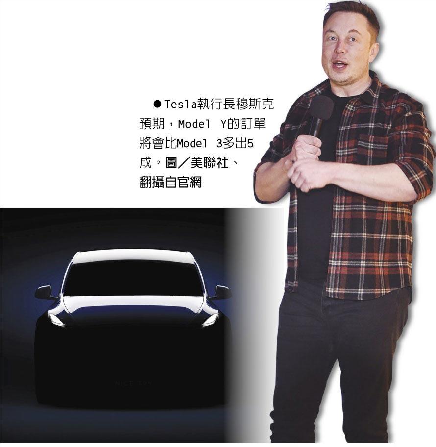 Tesla執行長穆斯克預期,Model Y的訂單將會比Model 3多出5成。圖/美聯社、翻攝自官網
