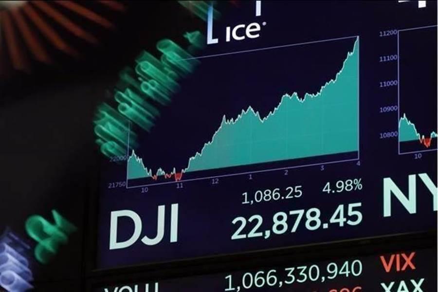 去年平安夜,美股引爆大屠殺,嚇壞全球投資人。(美聯社)
