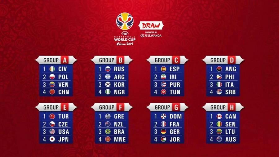 男籃世界盃預賽分組抽籤結果。(取自Canada Basketball推特)