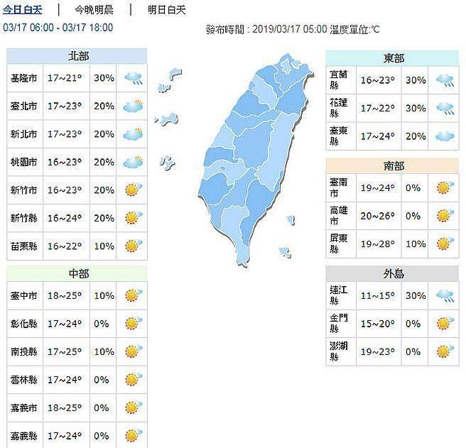 今天北部、東半部高溫達23~24度,中南部則是25~28度。(圖取自氣象局網頁)