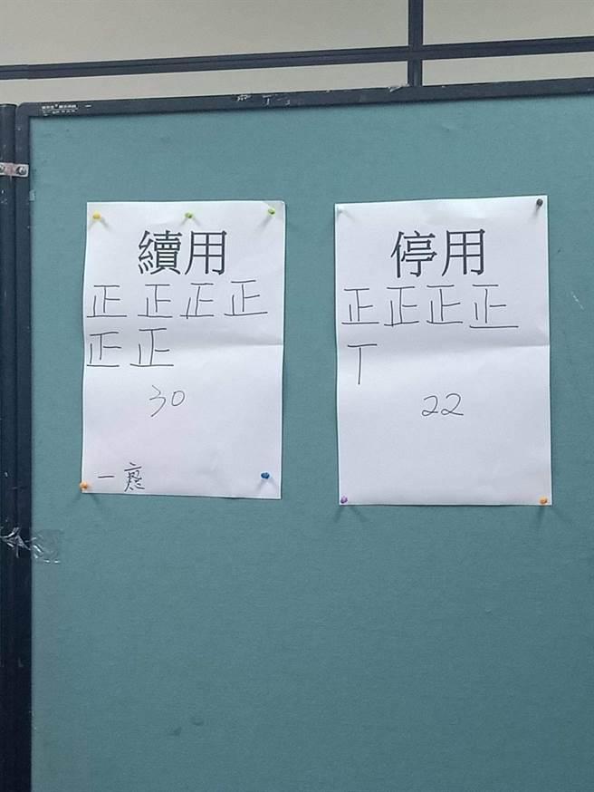 屏東大學校方11日於校務會議中,以「30比22」的得票數通過繼續使用抄襲的校徽。(翻攝爆料公社)