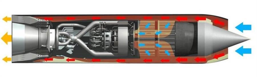 軍刀引擎的工作原理,中間橘色部分就是預冷器。(圖/ESA)
