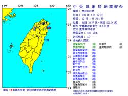 12:01台北強烈搖晃!東部海域規模4.7地震 最大震度3級