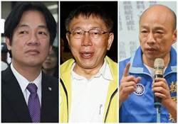 2020總統民調韓、賴、柯3人對決 贏的是他