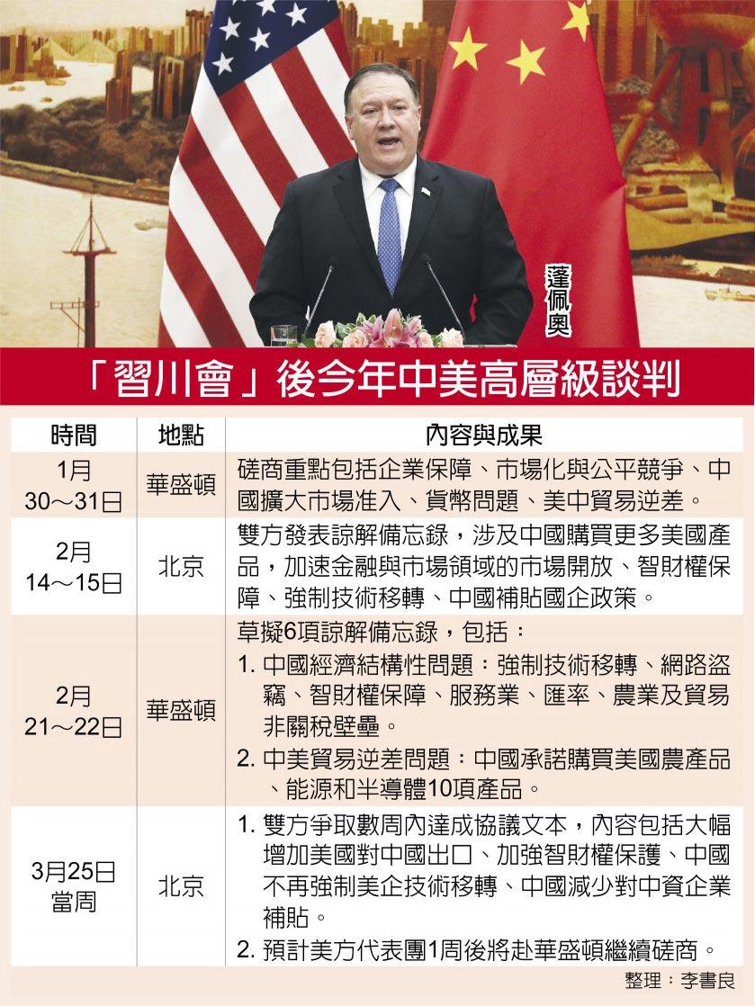 「習川會」後今年中美高層級談判