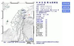 20:05宜蘭外海規模4.7地震 雙北、桃園有感