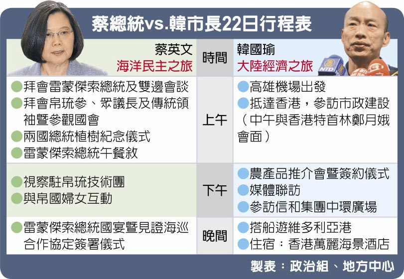 蔡總統vs.韓市長22日行程表