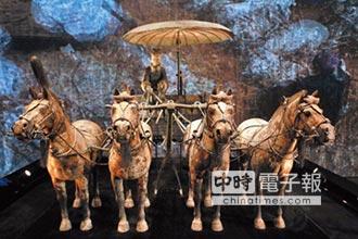 日學者:隋唐馬匹生產制度 傳東瀛