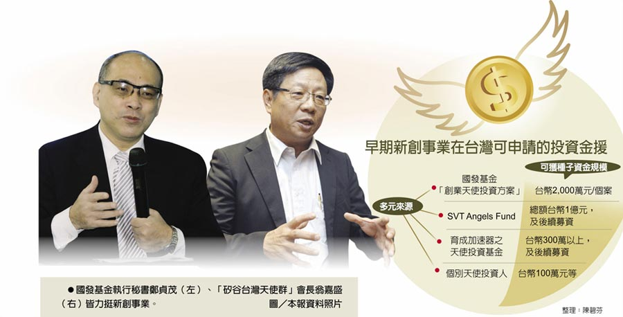 國發基金執行秘書鄭貞茂(左)、「矽谷台灣天使群」會長翁嘉盛(右)皆力挺新創事業。圖/本報資料照片  早期新創事業在台灣可申請的投資金援