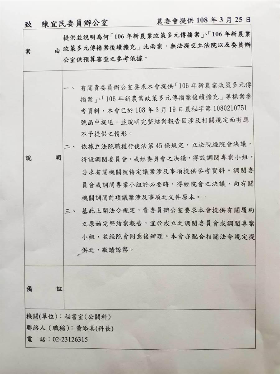 農委會回函陳宜民辦公室要在立院成立調閱小組才願提供結案報告。(陳宜民辦公室提供)