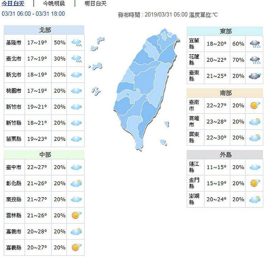 今日北部、東北部低溫下探16~17度,其他地方19~20度。(圖取自氣象局網頁)