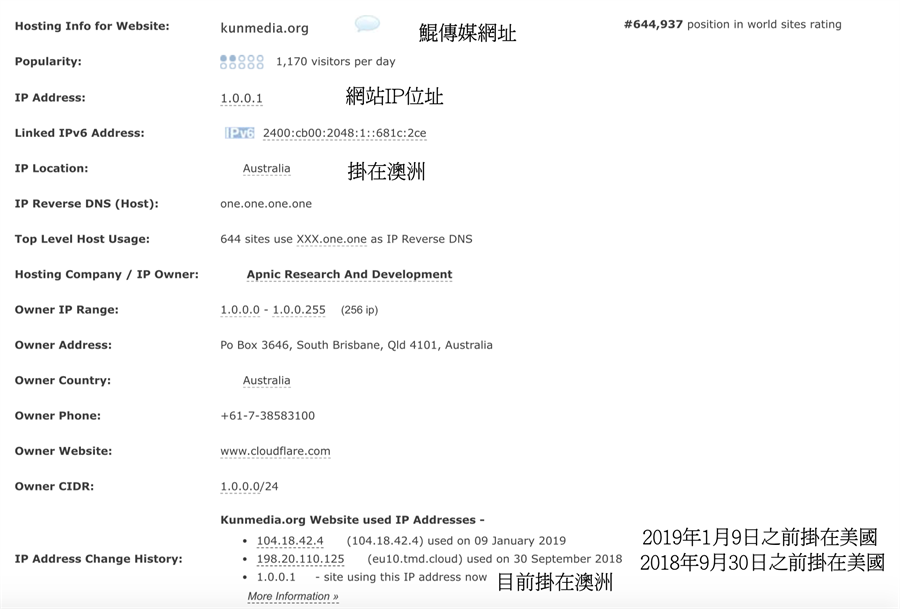 打韓網媒「鯤傳媒」被起底公司跟網站都架在海外。(張席維提供)