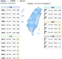 影》周二北、东部短暂雨!清晨低温14度 中南部空品差